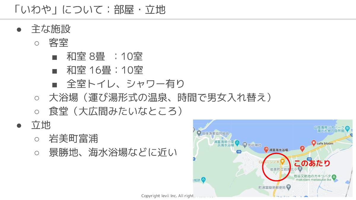 f:id:levii-miura:20210426110958j:plain