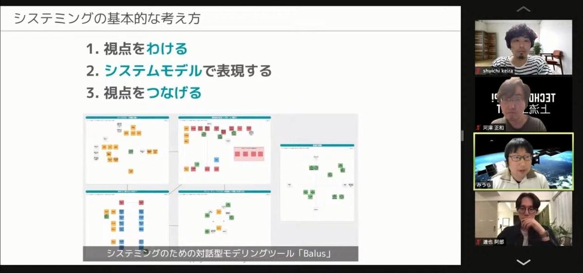 f:id:levii-miura:20210630092129j:plain