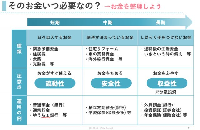 f:id:lgbts-lifeplan:20210716211712j:plain