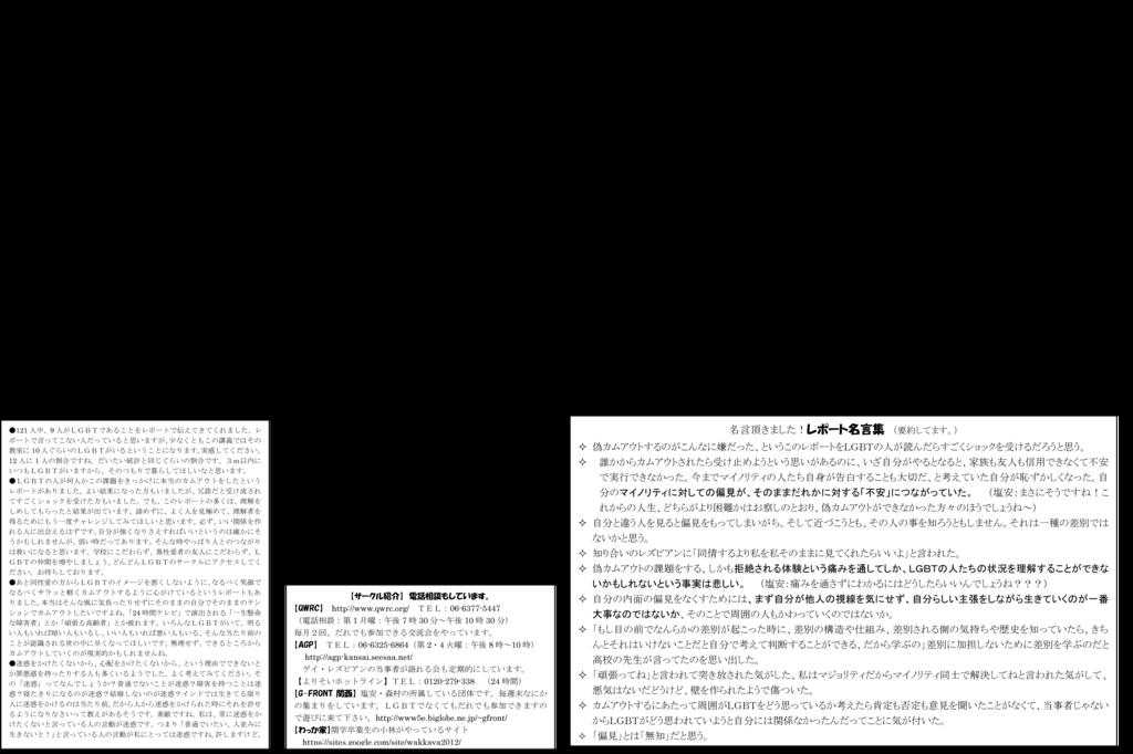 f:id:lgbtsougi:20170522142110p:plain