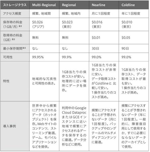 f:id:lhiroki1205:20210417195857p:plain
