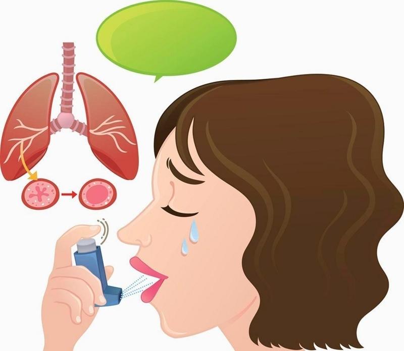喘息のスプレー薬