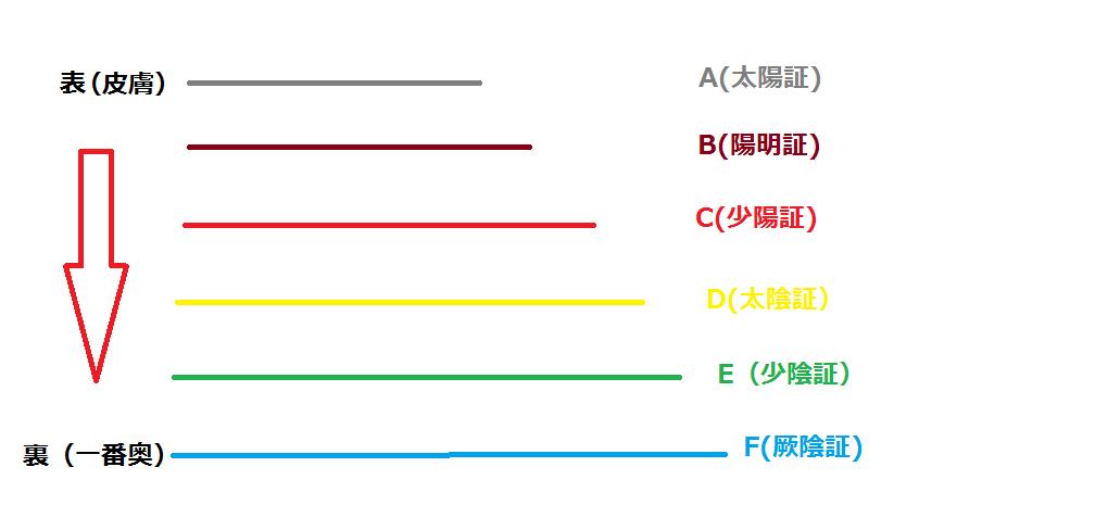 f:id:li-hari:20181116102658p:plain