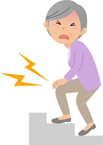 半月板切除術をしても、膝の痛みは変わらない