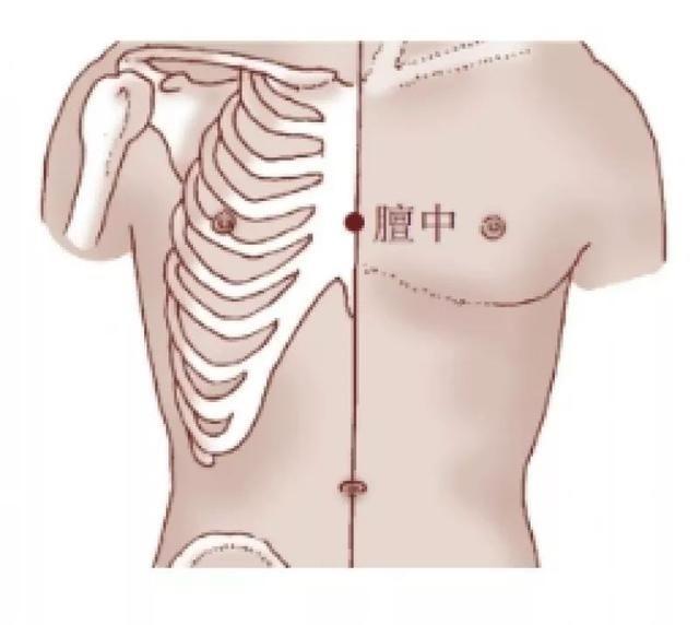 膻中穴:喘息のゼーゼーする、呼吸困難、咳、痰を治せるツボ