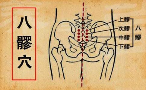 尾てい骨が痛いのは、整体1回で治せる