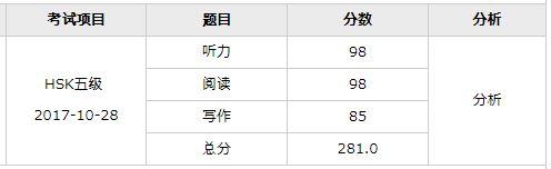 f:id:liangmei:20171113031258j:plain