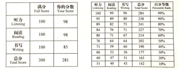 f:id:liangmei:20180126140124j:plain
