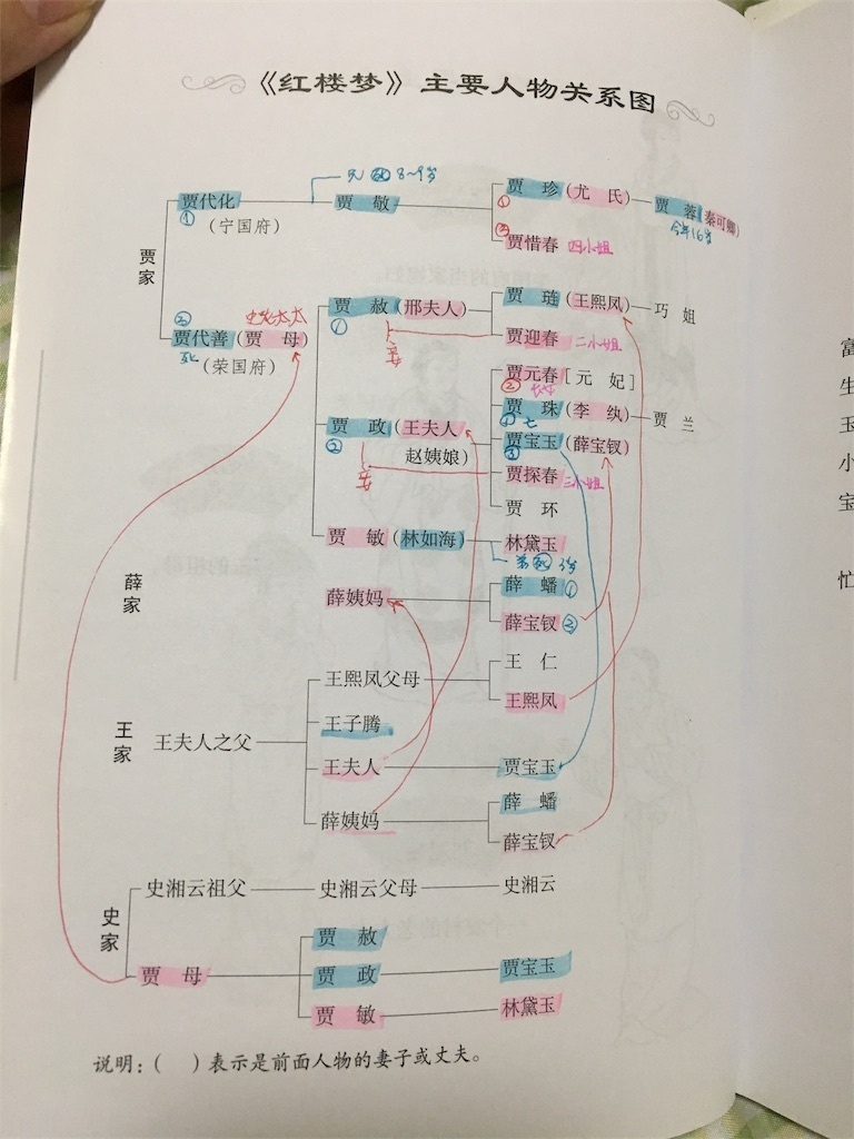 f:id:liangmei:20180304225127j:image