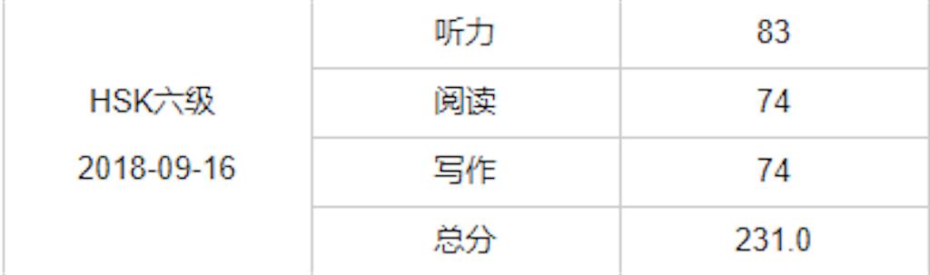 f:id:liangmei:20181003182148p:image