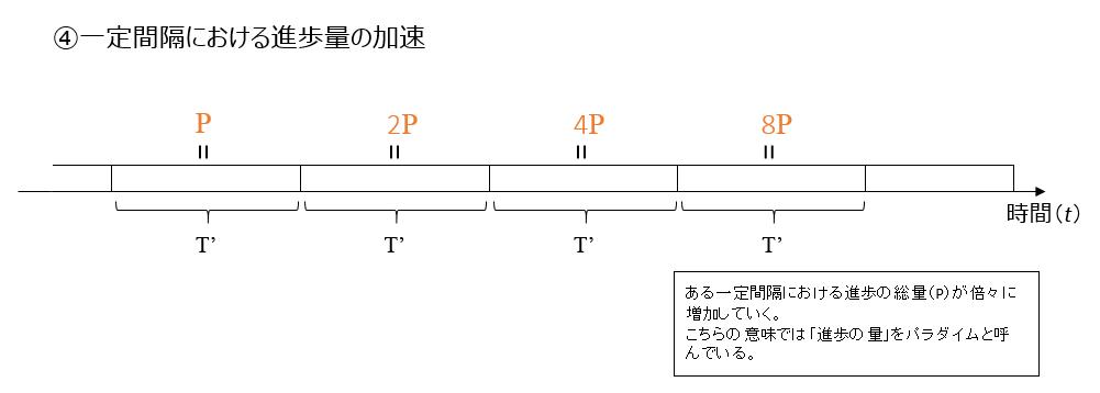 f:id:liaoyuan:20170617112358p:plain