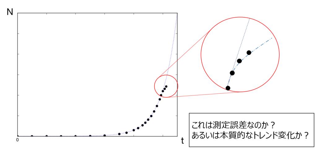 f:id:liaoyuan:20170626183728p:plain