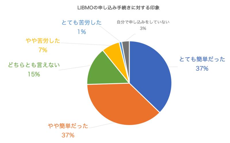 f:id:libmo:20201021104324p:plain