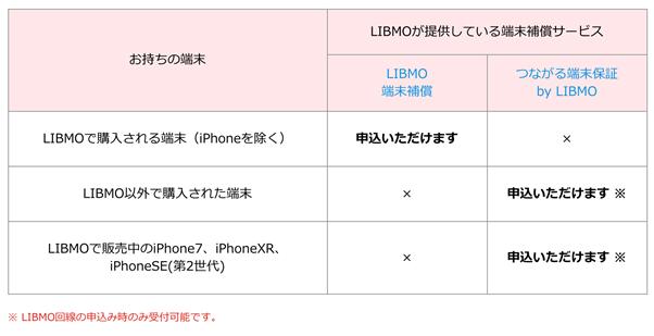 f:id:libmo:20201111144950p:plain