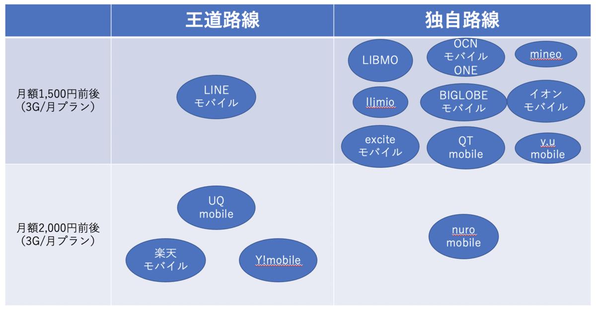 f:id:libmo:20210112144626p:plain