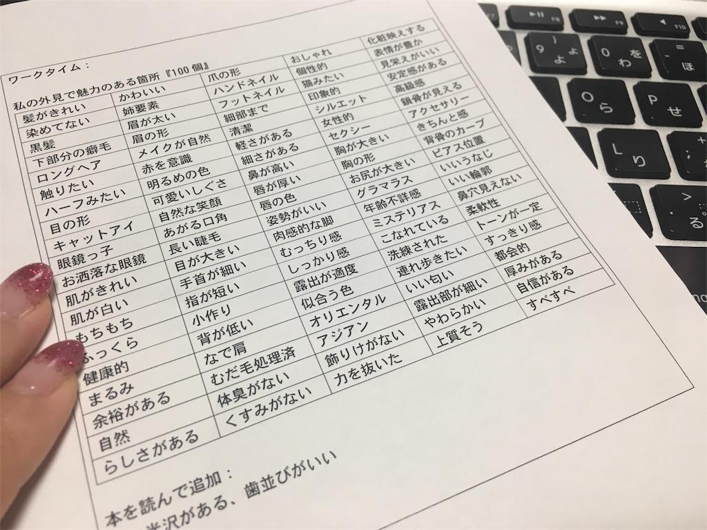 f:id:librarian_kinu:20170902101624j:image