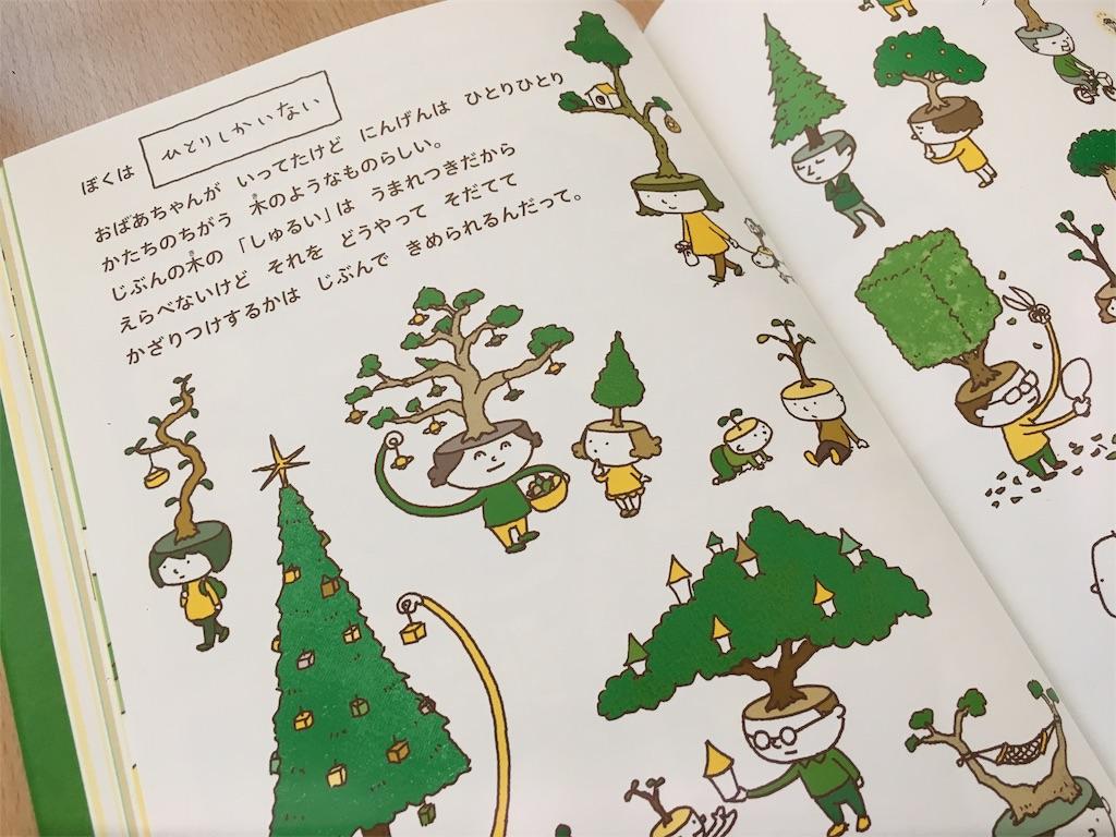f:id:librarian_kinu:20171015194958j:image