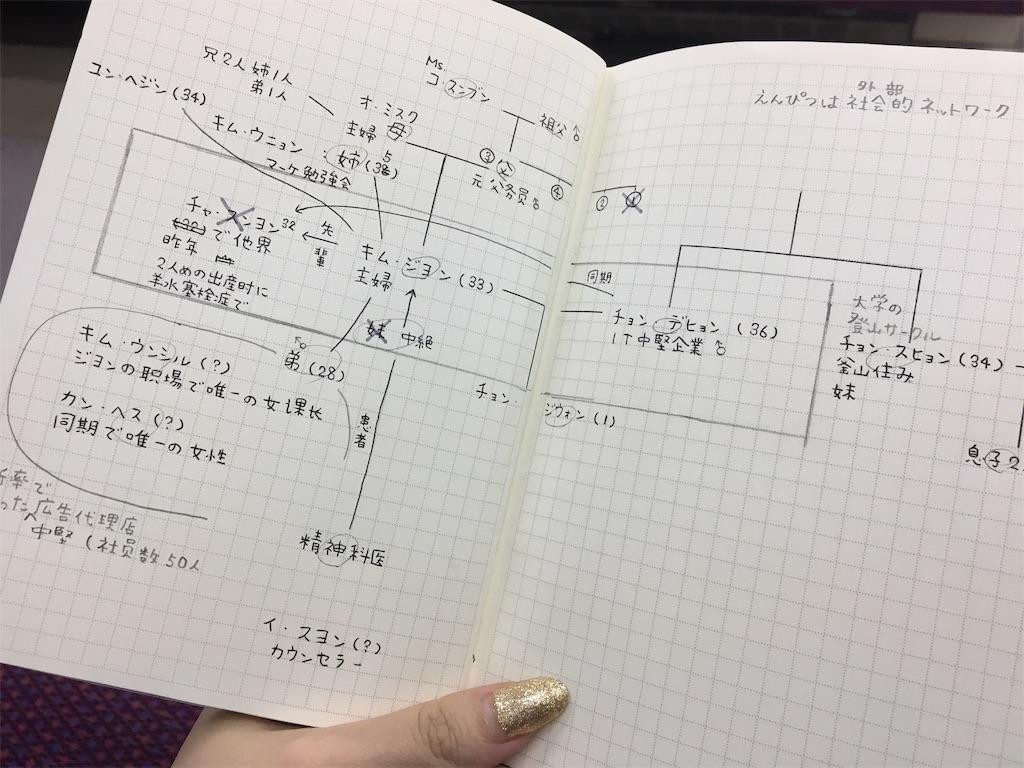 f:id:librarian_kinu:20190522213102j:image