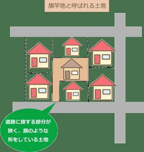 f:id:lidix:20200110140226p:plain