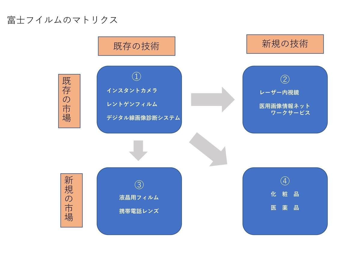 f:id:lidix:20200117122509j:plain