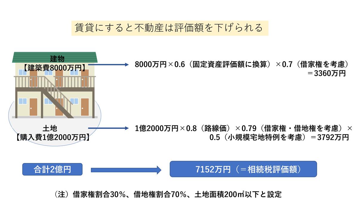 f:id:lidix:20200301122947p:plain