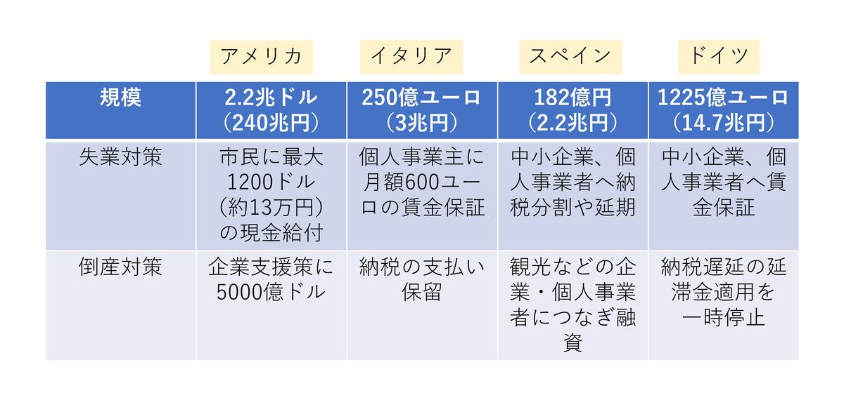 f:id:lidix:20200402162737p:plain