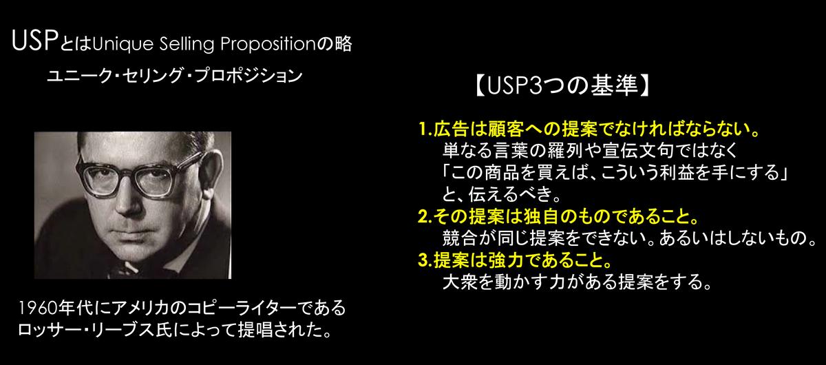 f:id:lidix:20200526120014p:plain
