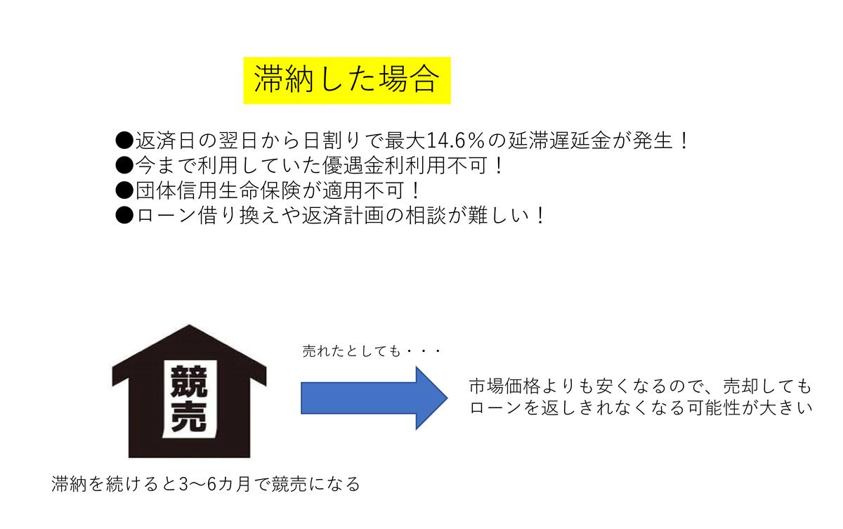 f:id:lidix:20200620143200p:plain