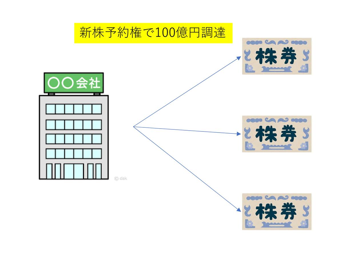 f:id:lidix:20200806152835p:plain