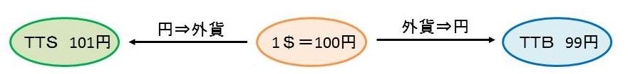 f:id:life--money:20190113235322j:plain