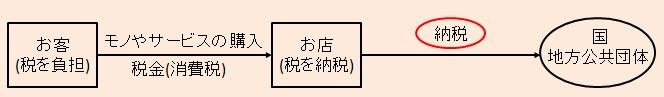 f:id:life--money:20190903224001j:plain