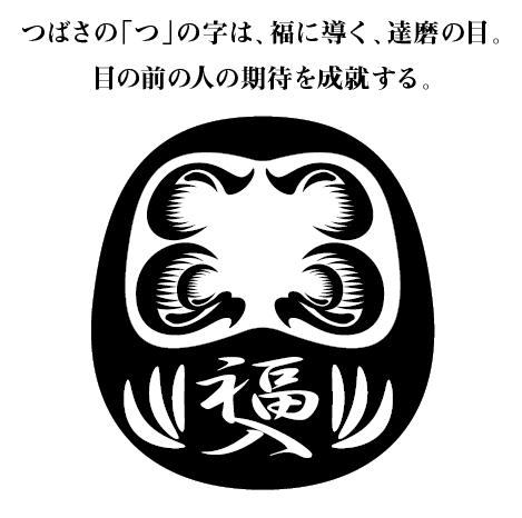 f:id:life-art-tsubasa:20180407221823p:plain