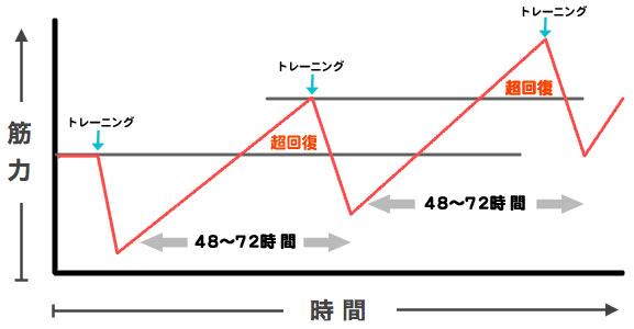 f:id:life-art-tsubasa:20180607121228j:plain