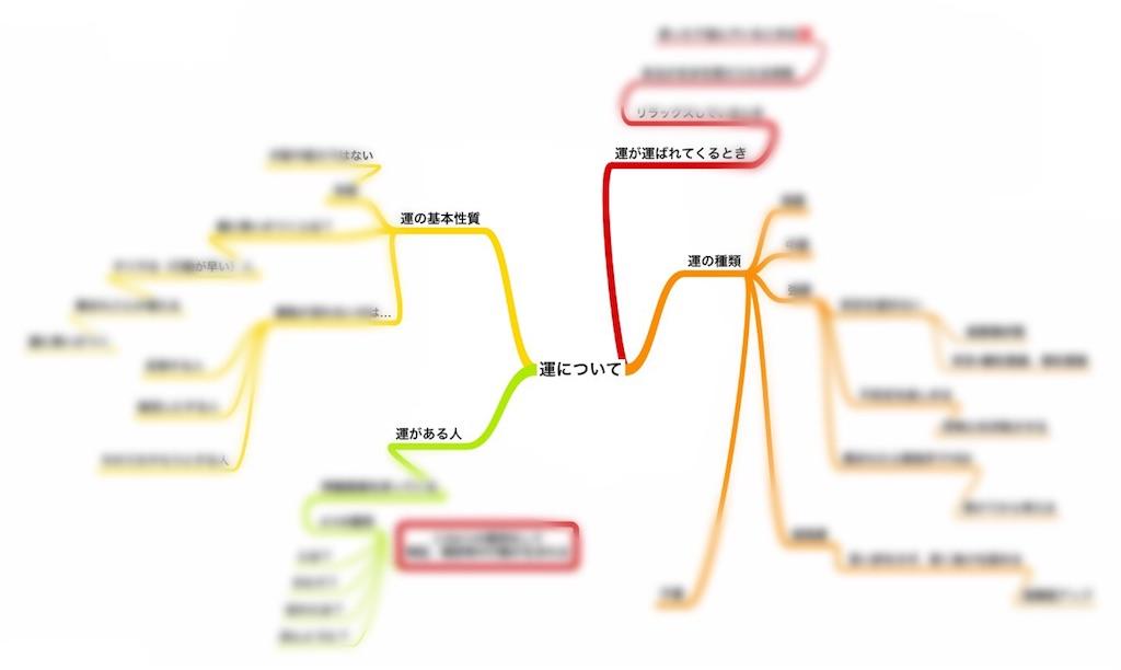 f:id:life-art-tsubasa:20180921141227j:image