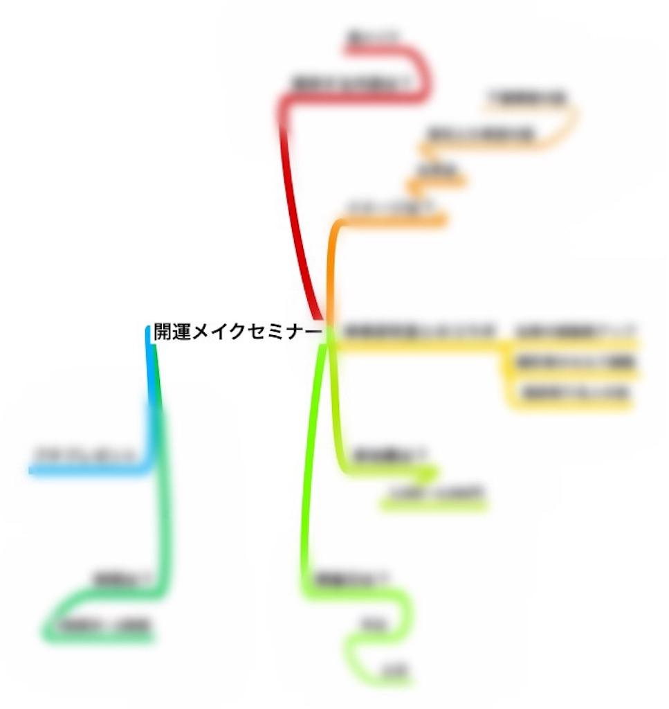 f:id:life-art-tsubasa:20180921141259j:plain