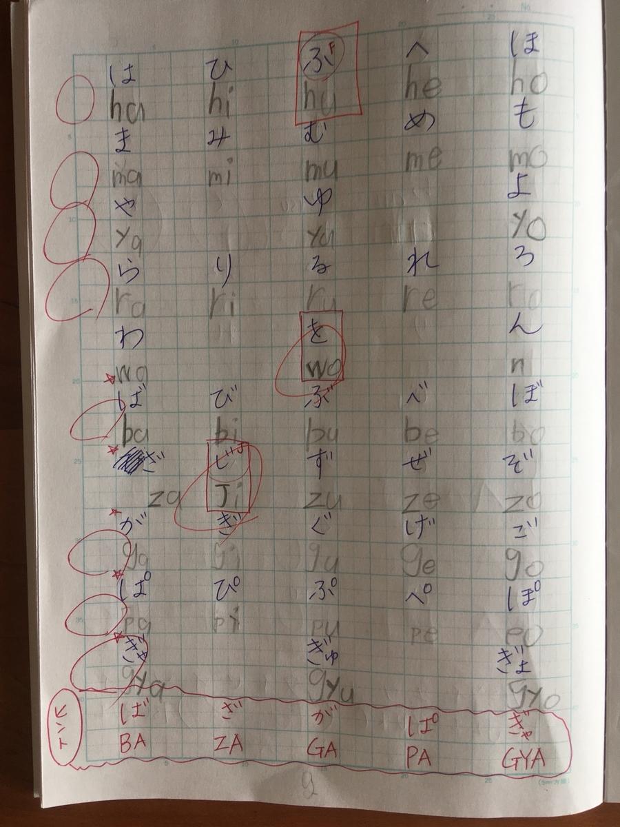 ノートにローマ字練習