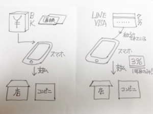 f:id:life-sketching:20190202194242j:plain