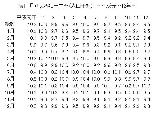 f:id:lifefucker:20160901000235p:plain