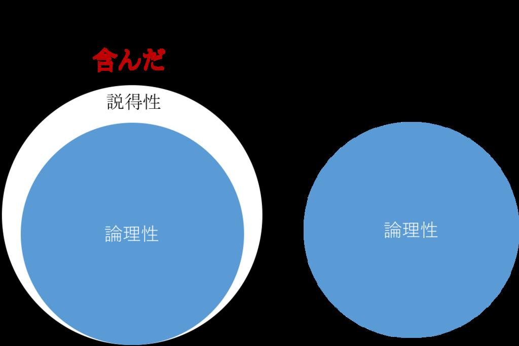 f:id:lifeiskatorisenkou:20170208191104p:plain