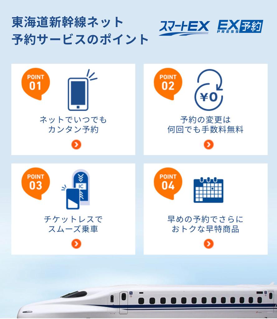 エクスプレスカード,スマートEX,エクスプレス予約,EX予約,JR,新幹線,東海道新幹線,N700系