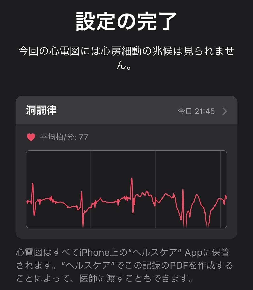 f:id:lifesearch:20210127222031j:plain