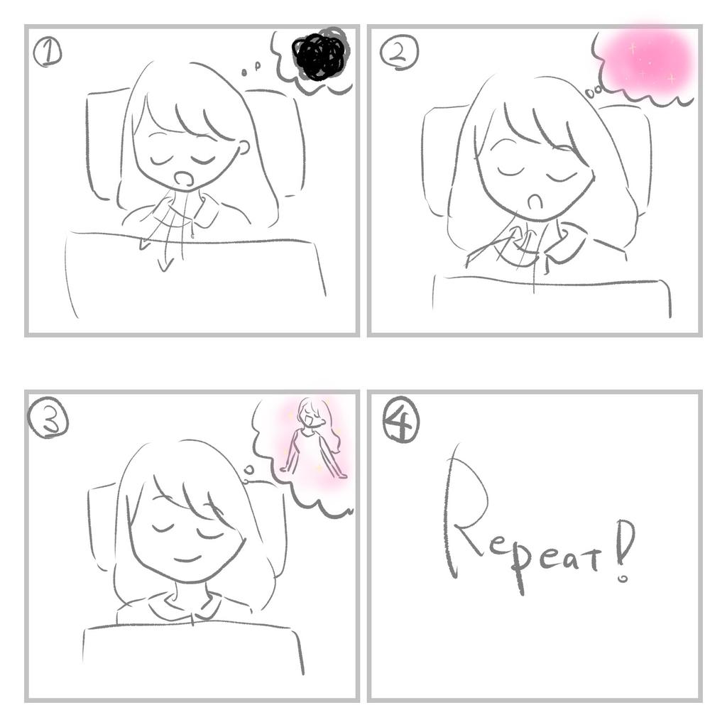 ピンク呼吸のやり方の画像