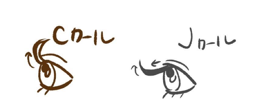JカールとCカールの目の画像