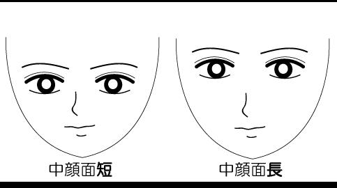 中顔面が長い人と短い人の比較画像