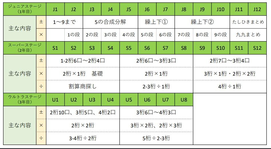 f:id:lily03:20200324035006j:plain