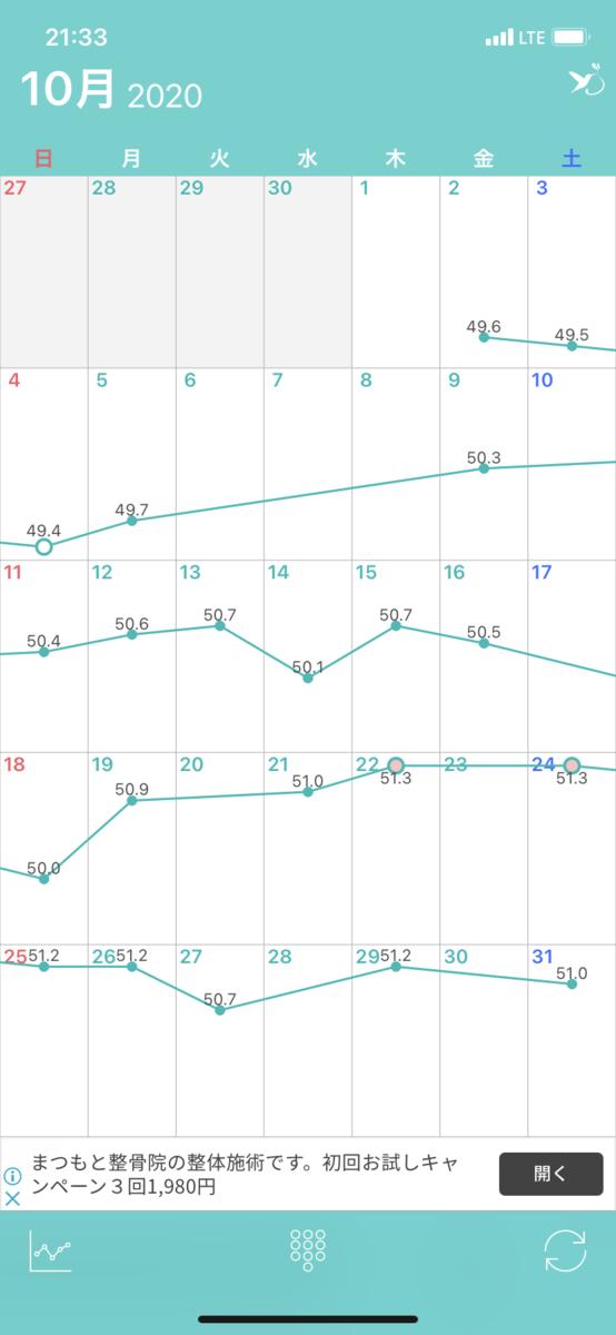f:id:lilydiamond:20201208213755p:plain