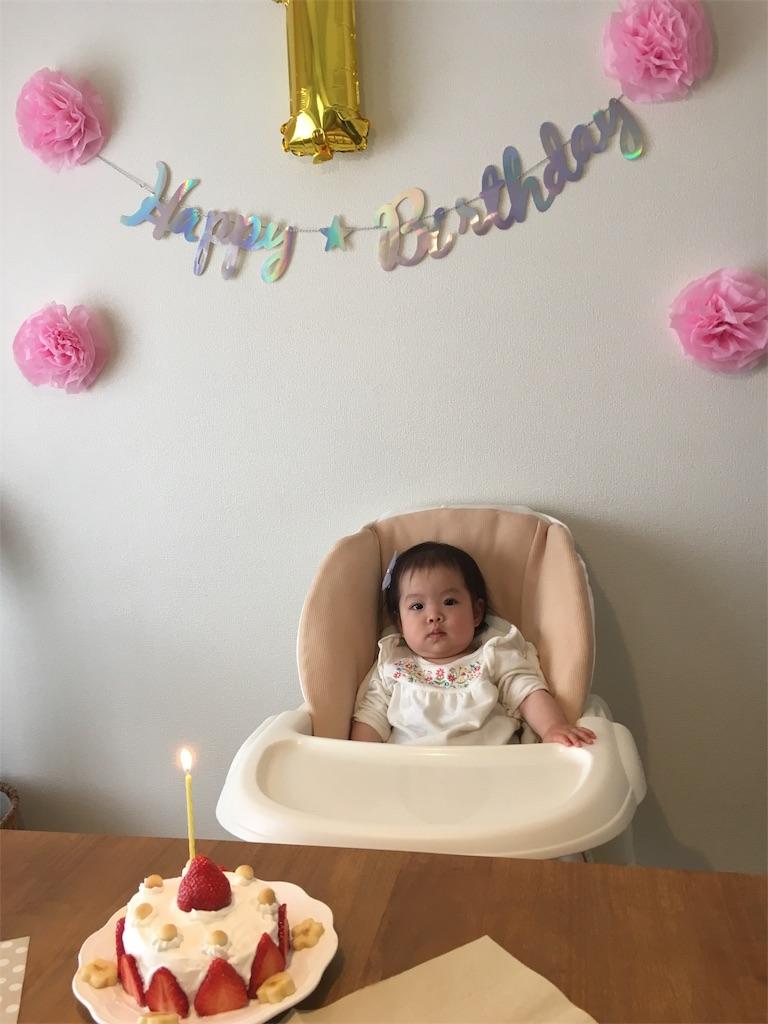 誕生 1 日 歳