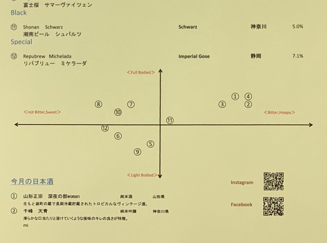 f:id:linakawase:20200813094626j:plain