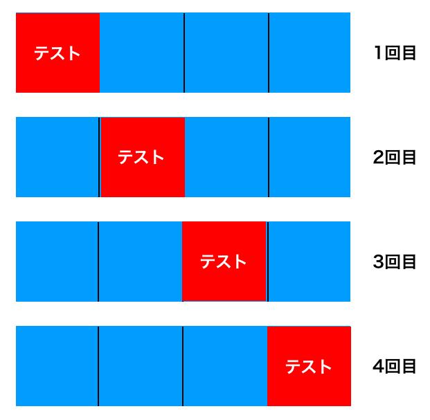 f:id:linearml:20170923033620p:plain