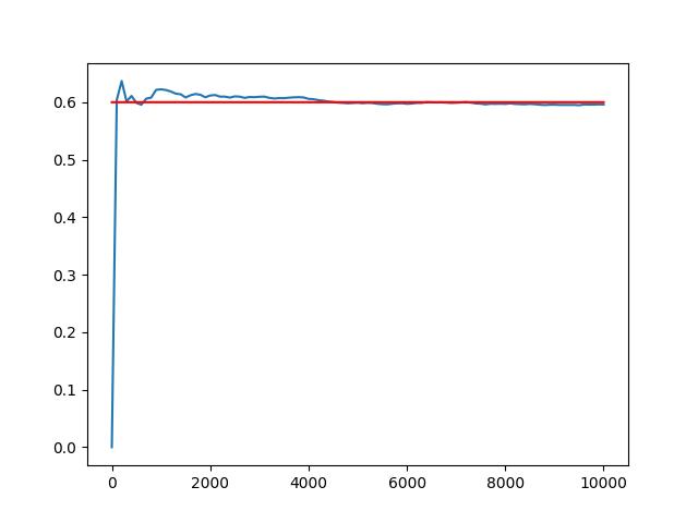 f:id:linearml:20180928031445p:plain